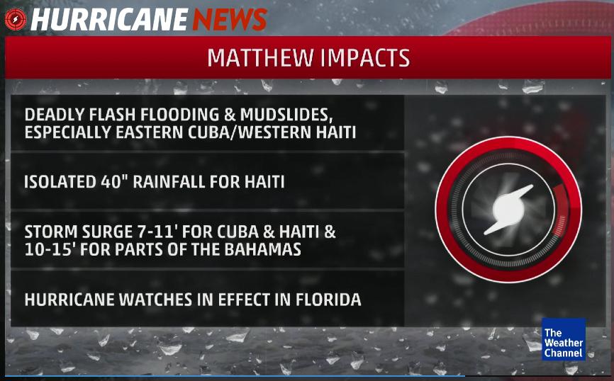 hurricane-matthew-impact