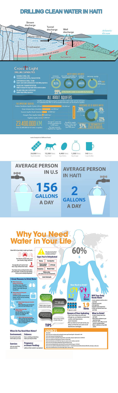 drilling-water-Haiti